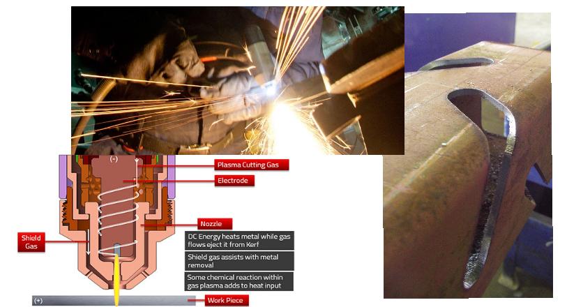 plasma_cutter_swanton_ohio_mcw-welding